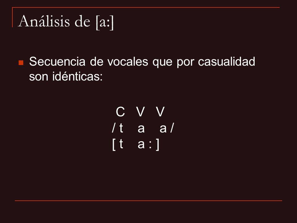 Análisis de [a:] C V V / t a a / [ t a : ]